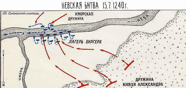 схема невской битвы.